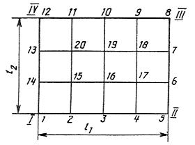 ГОСТ 26433.1-89