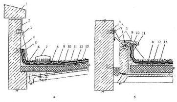 Ремонт рулонных кровель с применением битумно-полимерных мастичных материалов с разборкой старого ковра
