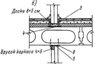 ТТК. Монтаж перегородок из гипсоволокнистых плит