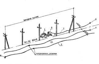 ТТК. Монтаж проводов воздушных линий 0,4 кВ на железобетонных опорах