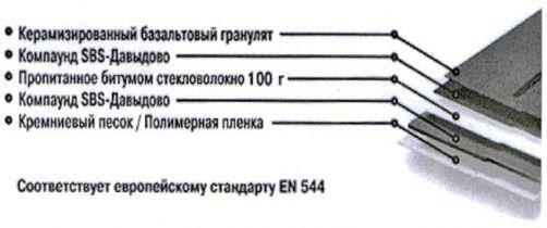 ТТК Производство работ по устройству мягкой кровли Tegola
