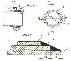 ТТК. Производство работ по закрытой (бестраншейной) прокладке трубопроводов в стальных защитных кожухах (футлярах) под железными дорогами методом продавливания