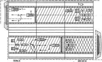 При одновременной укладке верхнего и... Рис. 28.  Технологическая схема строительства двухслойного.