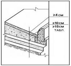 ТТК. Строительство двухслойного асфальтобетонного покрытия из горячих смесей на готовом основании