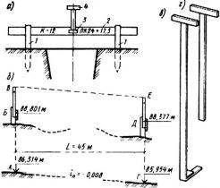 ТТК. Укладка трубопроводов из железобетонных труб диаметром 400 мм