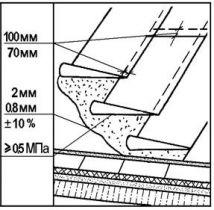 ТТК. Устройство двухслойного кровельного ковра по панелям покрытия повышенной заводской готовности