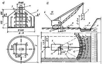 ТТК. Устройство искусственных оснований наружных сетей и малоэтажных зданий на насыпных грунтах