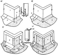 ТТК. Устройство кровли из филизола с использованием инфракрасных излучателей
