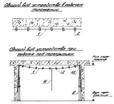 ТТК. Устройство подвесного потолка из литых декоративных гипсовых плит по металлическому каркасу