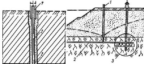 ТТК. Устройство водопонижения (вариантная проработка)