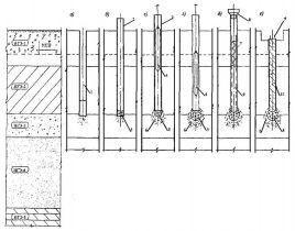 Устройство буронабивных свай в водонасыщенных грунтах