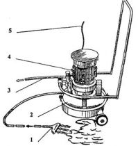 Устройство мастичной кровли с применением мастики Битурэл