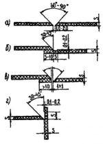 ВСН 240-88 ИНСТРУКЦИЯ по технологии гидроизоляции полиэтиленовыми листами монолитных подземных со