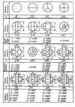ВСН 309-84 ПРОЕКТИРОВАНИЕ И УСТРОЙСТВО набивных свай по вибрационной технологии