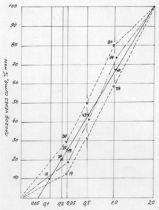 Зозуля П.В. - Заполнители оптимальной гранулометрии для бетонов и растворов