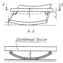 ГОСТ 17177-94