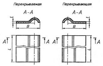 ГОСТ 30340-95 (с попр. 1997)
