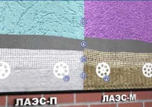 Системы теплоизоляции ЛАЭС-М и ЛАЭС-П
