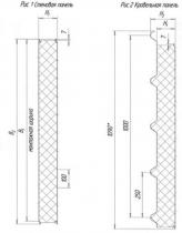 Сэндвич-панели стеновые и кровельные с минераловатным утеплителям на основе базальтового волокна