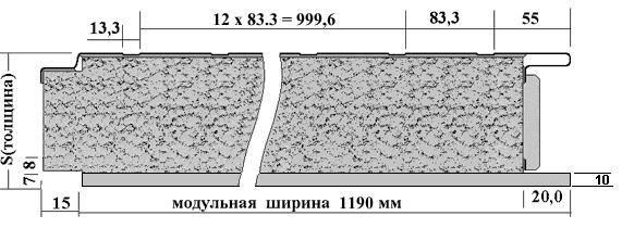 Сэндвич-панели стеновые с цементно-стружечной плитой