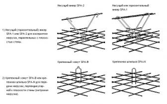 Сэндвич-панели железбетонные системы HALFEN, Тип SPA