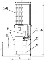 Аппараты для улавливания мелкодисперсной пыли