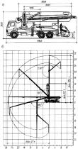 Бетононасосы и манипуляторы для распределения бетона