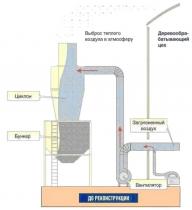 Блоки рукавных фильтров Серии БФ для очистки воздуха от опилок, пыли