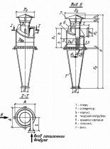 Циклоны устанавливают только на нагнетательной стороне вентилятора, могут быть правого и левого исполнения.