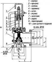 DN 25, 50, 80,100 мм, PN 4,0 МПа Клапан предохранительный полноподъемный пружинный фланцевый