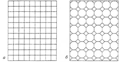 Характеристика листового стекла различного ассортимента