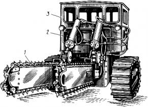 Экономические показатели эксплуатации машин для подготовительных работ