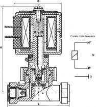 Клапан электромагнитный муфтовый латунный