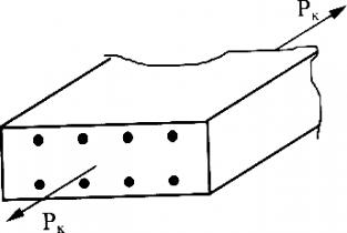 Оценка матрицы и упрочнителя в формировании свойств композита