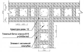 Сопряжения наружных и внутренних стен из несъемной опалубки
