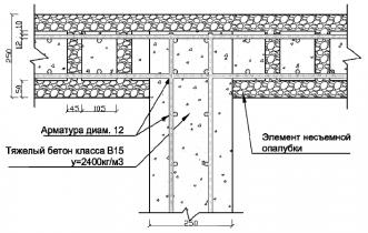 Сопряжения наружных стен из несъемной опалубки с внутренних ж/В