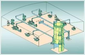 Установки Серии СЦ для очистки воздуха от стружки, опилок, пыли и сбора отходов в бункере-накопителе