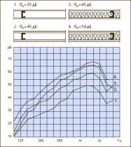 Описание: F:\Zebroid6 - копия - копия - копия\temp\word_3.files\image435.png