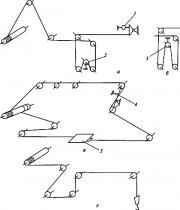 Схема запасовки канатов кранов КБ-473 и -474.  1 - датчик усилия; 2... а, б - грузового с двукратным и четырехкратным...