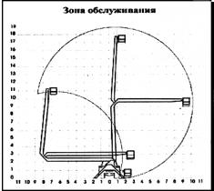 АВТОПОДЪЕМНИК АГП-18.02
