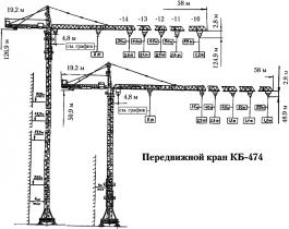 БАШЕННЫЙ КРАН КБ-474 ПЕРЕДВИЖНОЙ