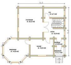 Дома бревенчатые Проект Б 28