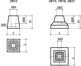 Фундаменты стаканного типа Ф