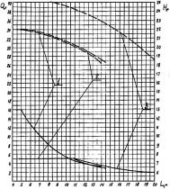 ГУСЕНИЧНЫЕ СТРЕЛОВЫЕ КРАНЫ И КРАНЫ-ЭКСКАВАТОРЫ МКГ-25