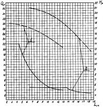 ГУСЕНИЧНЫЕ СТРЕЛОВЫЕ КРАНЫ И КРАНЫ-ЭКСКАВАТОРЫ МКГ-25БР