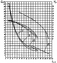 ГУСЕНИЧНЫЕ СТРЕЛОВЫЕ КРАНЫ И КРАНЫ-ЭКСКАВАТОРЫ РДК-25