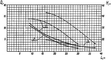 ГУСЕНИЧНЫЕ СТРЕЛОВЫЕ КРАНЫ И КРАНЫ-ЭКСКАВАТОРЫ Э-2508