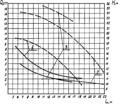 ГУСЕНИЧНЫЕ СТРЕЛОВЫЕ КРАНЫ И КРАНЫ-ЭКСКАВАТОРЫ Э-10011
