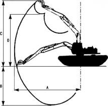 Экскаватор-амфибия для работы на грунтах со слабой несущей способностью