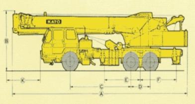 KATO NK-250